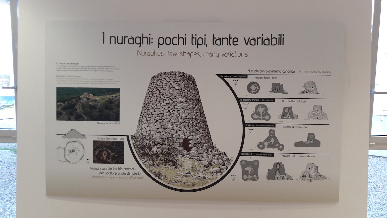 nuraghi